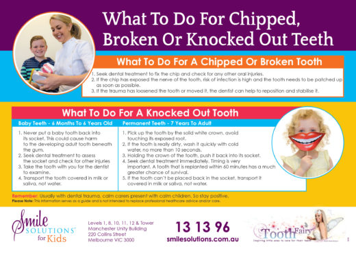 Knocked Out Tooth Emergency